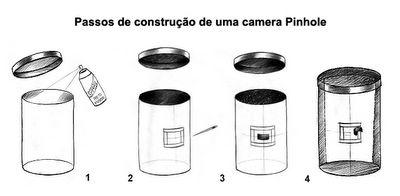 Pinhole 12